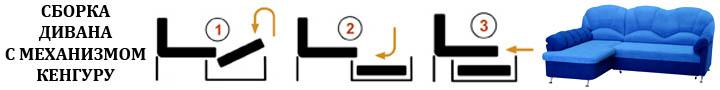 Механизм трансформации Кенгуру
